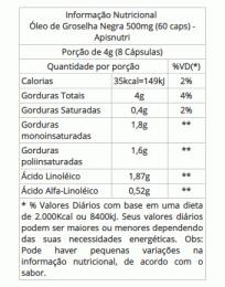 Óleo de Groselha Negra (60 caps)